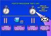 Laboratorní vyšetření u onemocnění trávicího traktu